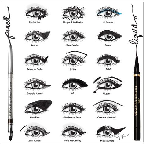 Pin-up styled eyeliners