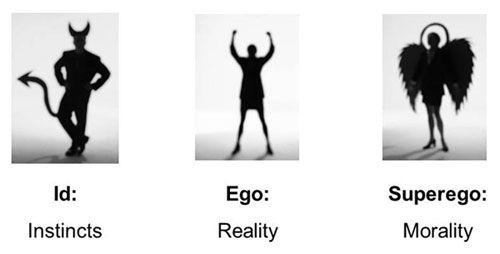 Sigmund Freud   Simply Psychology