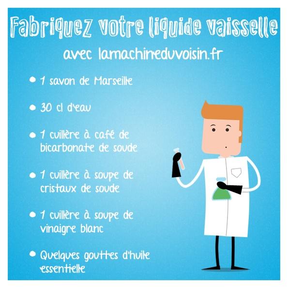 Faites dissoudre le savon de Marseille dans l'eau bouillante. Ajoutez-y ensuite le bicarbonate de soude, le vinaigre blanc et les cristaux de soude. Mettez cette préparation dans une bouteille et ajoutez une dizaine de gouttes d'huiles essentielles. Agitez la préparation.