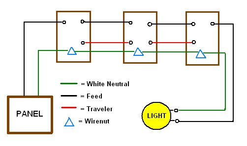 Basic Electrical Wiring Diagrams Lights Series 3 And 4 Way Switches Made Easy Doityourself Com Diy