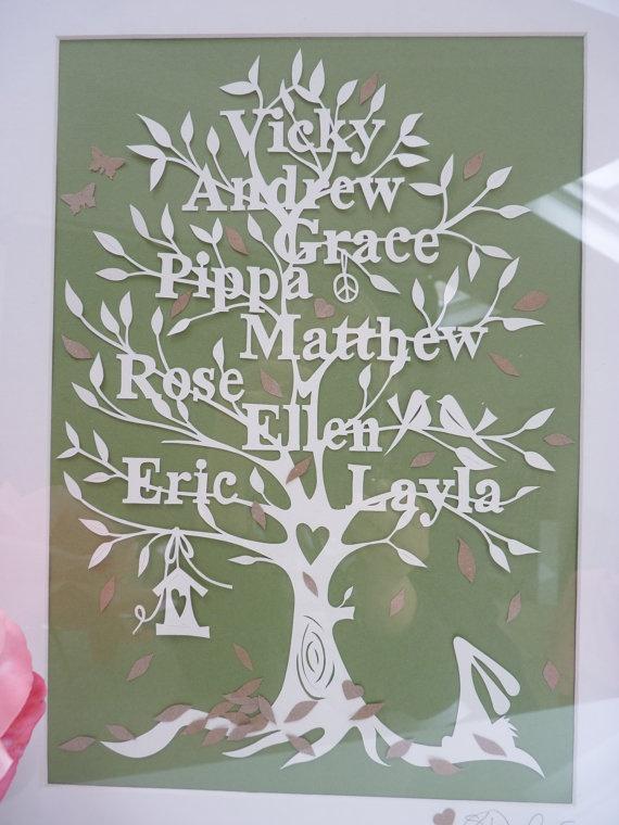 Family Tree Papercut 60 00 Via Etsy Deb S Pinterest Paper