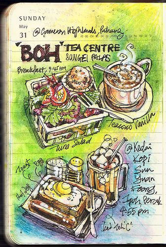 wow! I have heard of doing food journals but this is a pretty detailed one - LOL!