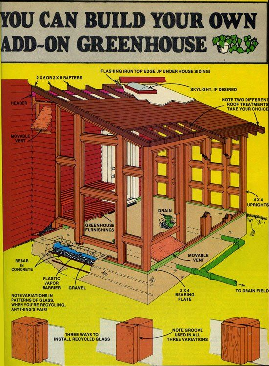 Adding attached home greenhouses as a way to grow food is fairly easy to do. You simply need to have the right set of plans and materials for the project.