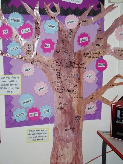 Word Tree Display, classroom display, class display, words,writing, reading, spell, spelling, write, tree, Early Years (EYFS), KS1 & KS2 Primary Resources