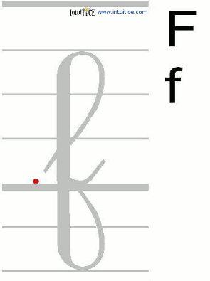 gif animé avec sens de l ecriture attention erreurs sur les attaches des lettres rondes