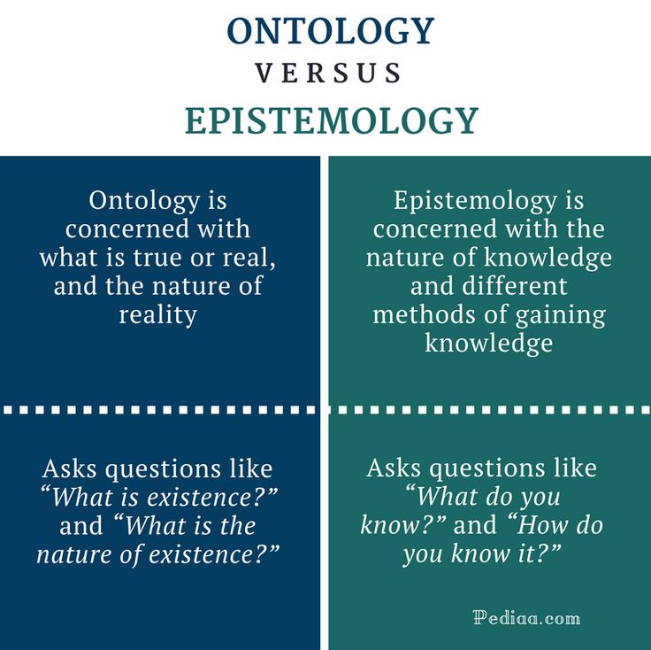 the relationship between epistemology and metaphysics 2 essay There is quite the distinction to be made between metaphysics and epistemology - although they are both philosophy, each regards topics that, although related, focus on very different aspects of thinking.