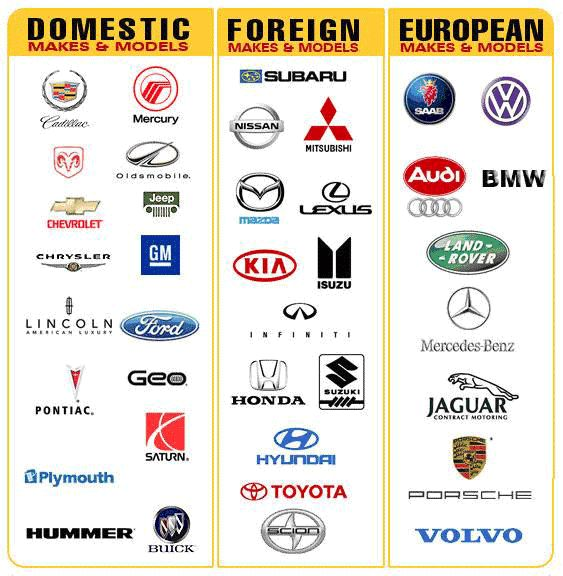Best Logos Car Logos Images On Pinterest Car Logos Car And
