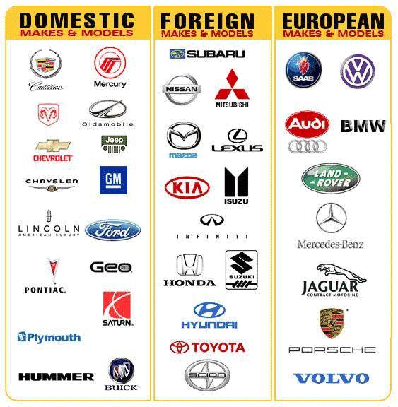 Logos, Cars And Autos