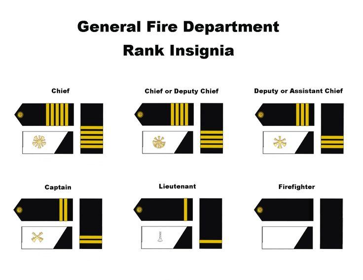 Fire Department Rank Insignia - Firefighter - Wikipedia, the free encyclopedia