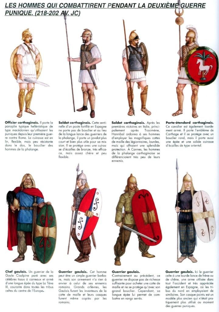 Lámina mostrándonos a los componentes de los ejércitos cartagineses durante la Segunda Guerra Púnica. ¿Y los hispanos? Porque sin su concurso la guerra ni hubiese empezado... Más en www.elgrancapitan.org/foro
