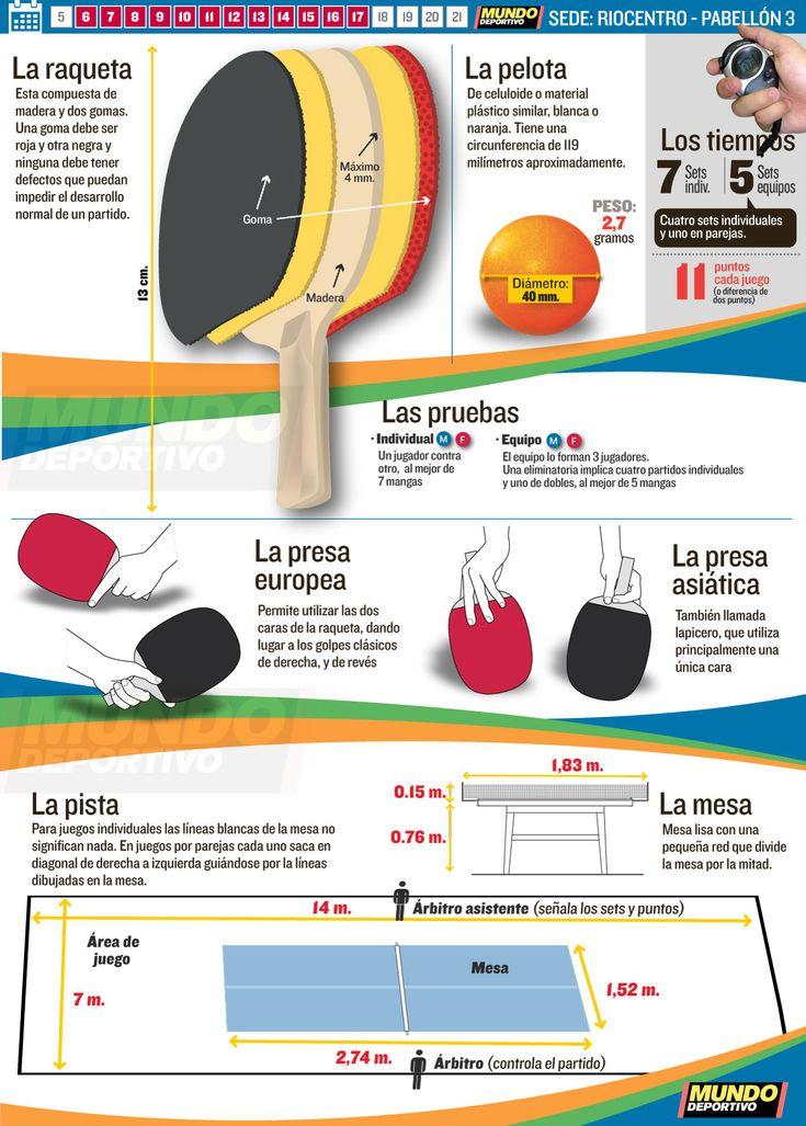 Tenis de mesa Río 2016