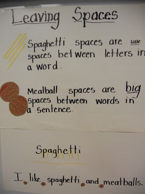 Leaving appropriate spaces: Spaghetti And Meatballs, Kindergarten Lifestyle, Meatballs Spaces, Leaves Spaces, Cute Ideas, Writers Blocks, Kindergarten Writing, Anchors Charts, Writers Workshop