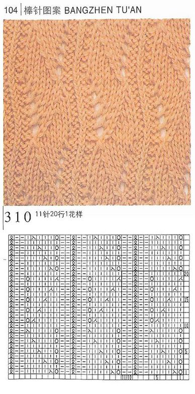 nice beautiful knitting stitch pattern lace aran