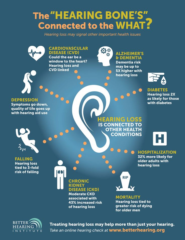 Understanding the causes and treatment of ear problems and hearing loss