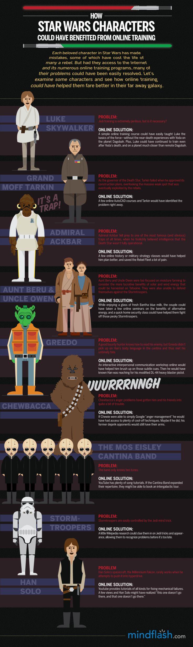 Si los protagonistas de Star Wars usaran educación online