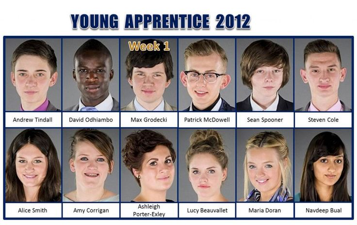 Young Apprentice 2012 - Week 1