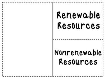 Renewable and Non Renewable Energy KS3 by wdavies93   Teaching in addition Kids Renewable And Nonrenewable Resources Worksheets Lesson An besides Renewable and Nonrenewable Resources Worksheet   Homedressage additionally  furthermore non renewable energy sources worksheets together with Fifth Grade Lesson Renewable And Nonrenewable Resources Energy Plans moreover  together with Fresh Properties Polygons Worksheet Worksheets for All Renewable and furthermore  as well Luxury Everyday Uses Rock   Card Set Ciencias Ambientales Renewable as well  moreover  as well Renewable and Nonrenewable Resources by An te Hoover   TpT together with Renewable And Nonrenewable Resources Activity 1 Ch 2 Renewable And further Printables  Renewable And Nonrenewable Resources Worksheets together with . on renewable and nonrenewable resources worksheet