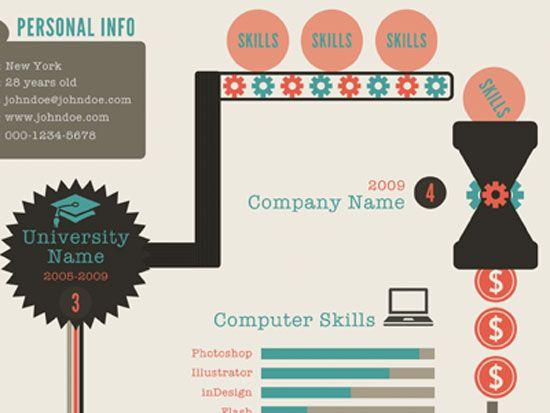 18 best Design Portfolios \ Resumes images on Pinterest Page - chief medical officer sample resume