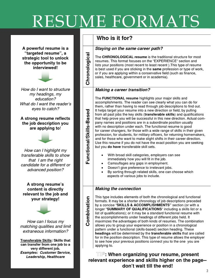 Skill Based Resume Examples | RESUME FORMATS Who Is It For Chronological  Functional Skills Based