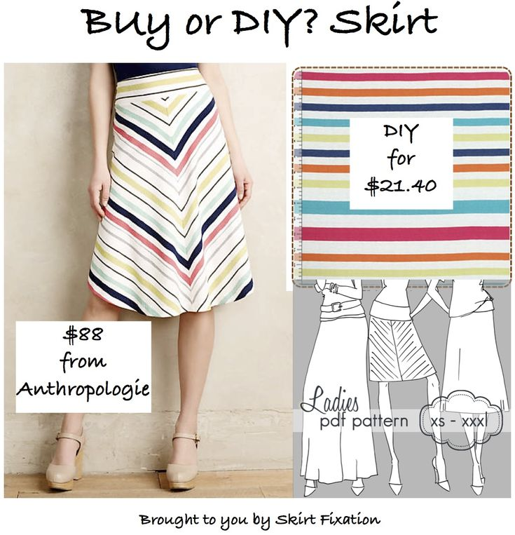 Cute Anthropologie copycat skirt...for less!  Skirt Fixation shows you how to DIY and save over $60.