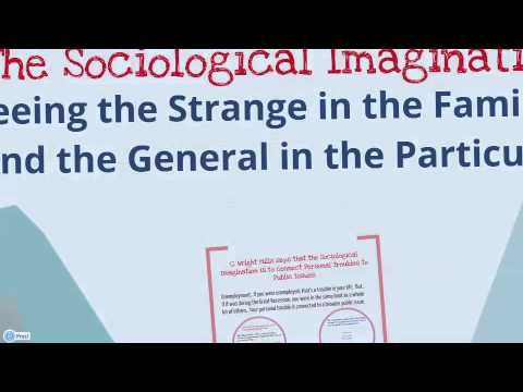 essay about sociological imagination Free essay: to understand the term `sociological imagination', it is important to identify what sociology is and what do sociologists study it is also vital.