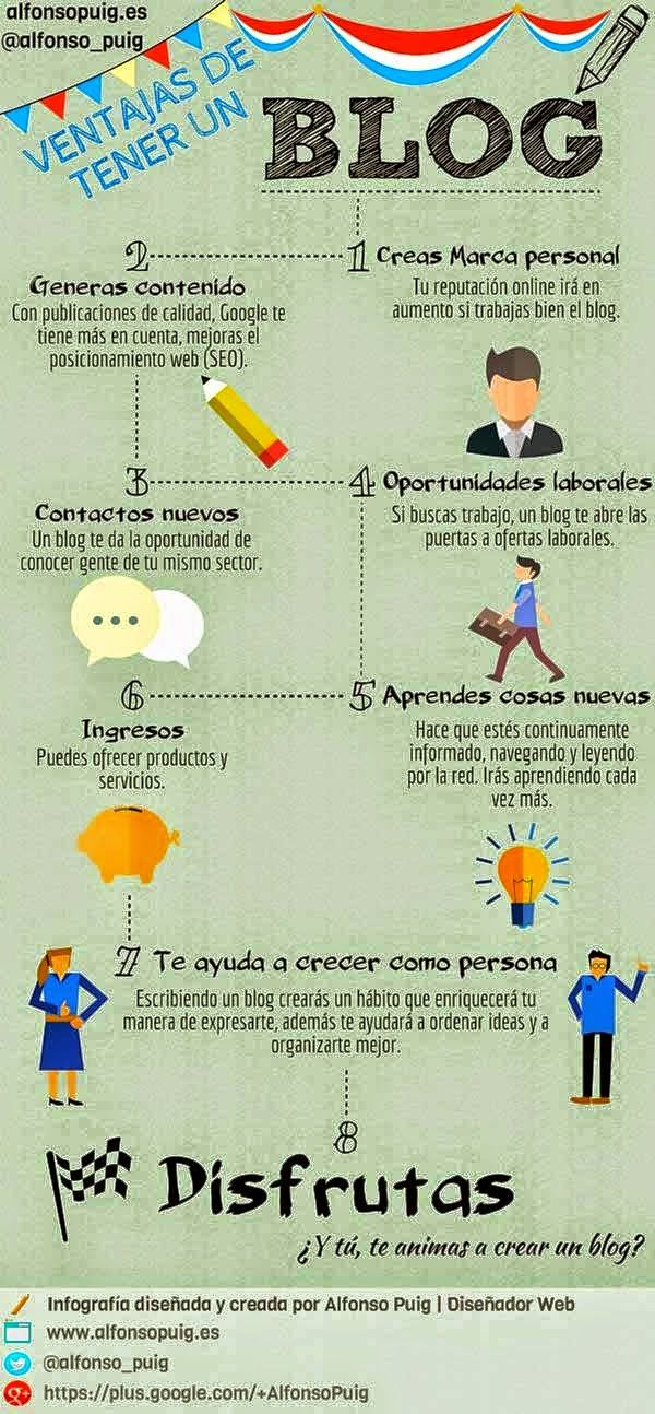 Marketing Online, Contenidos, Blogs, Marca personal: ventajas de tener un Blog.