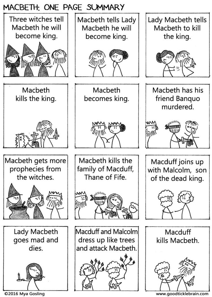 "20 weeks later and ""A Stick Figure Macbeth"" has finally come to an end. In  case you're just joining me, here's what happened during the past 20 weeks:  Wow, I could have saved us all a lot of time if I had just started with  this.  Stop by again next week for some all-new non-Macbeth Shakespeare comics!  Macbeth Dramatis Personae 