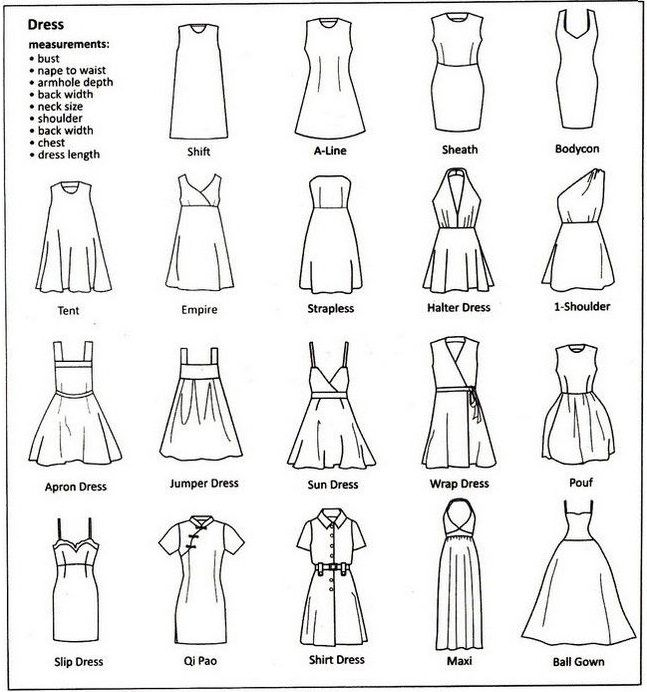 Best 25 Types Of Dresses Ideas On Pinterest Types Of