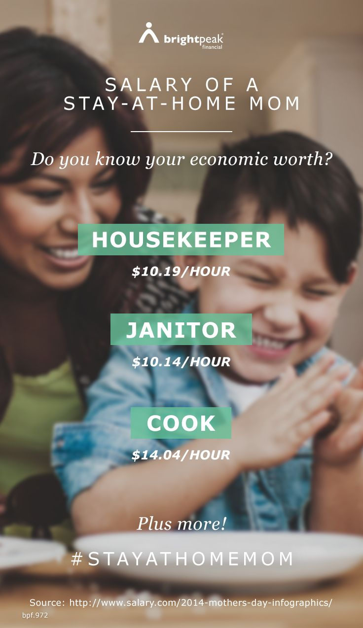 """As a stay-at-home mom, you do a lot for your family. Do you know how much your contributions are worth? Find out how much a stay-at-home mom would be paid for her duties as a childcare worker, chauffeur, cook, admin…the list goes on.  See the full """"salary"""" here: https://www.brightpeakfinancial.com/advice/protection/stay-at-home-moms/  #Stayathomemom"""