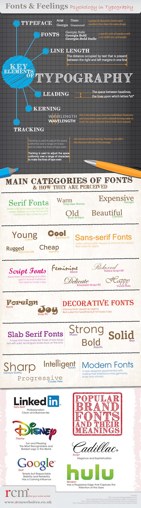 How Your Logo and Website Fonts Make Your Customers Feel