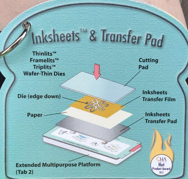 Sizzix Tips #10 of 13 Inksheets & Transfer Pad