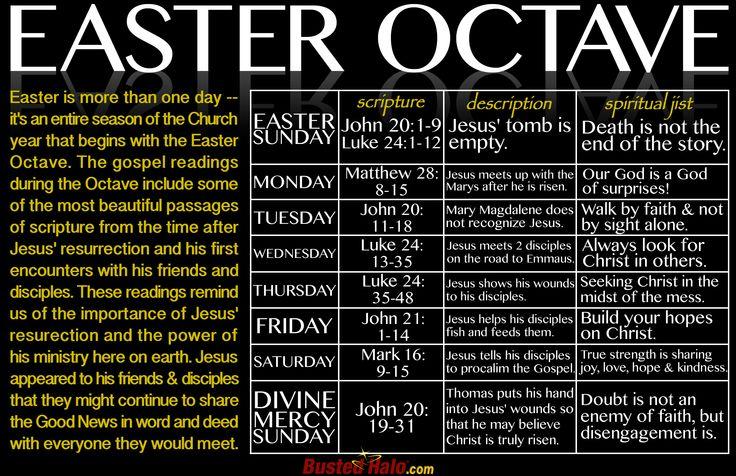 pentecost octave