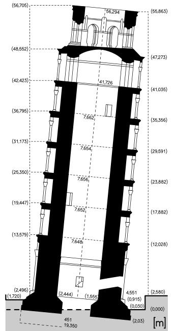 Schiefer Turm von Pisa – Wikipedia