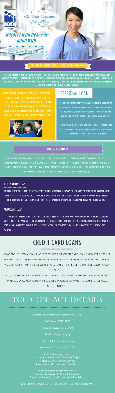 Pin by credit card loan singapore e on housing loan