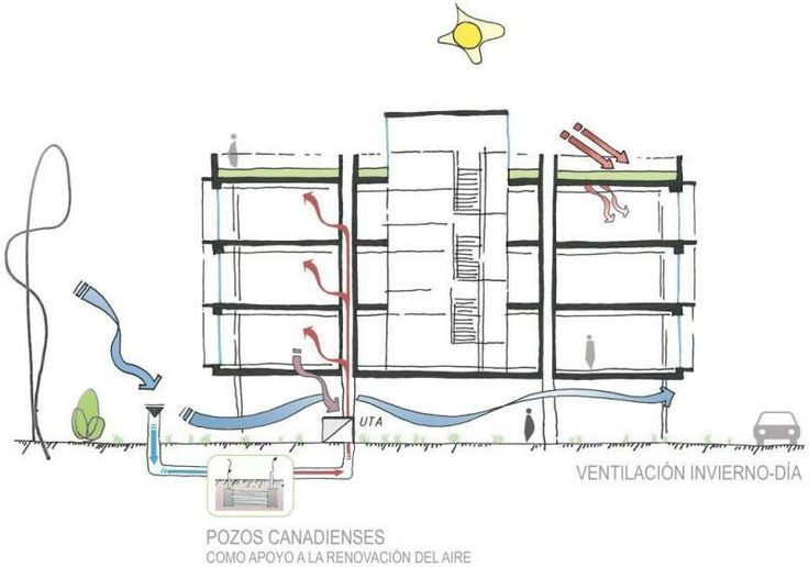 Mejores 36 im genes de casas bioclim ticas en pinterest - Estudio arquitectura valladolid ...