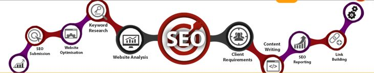 SEO Company in Singapore - Grow your business with professional SEO services in Singapore from PCL Technology.
