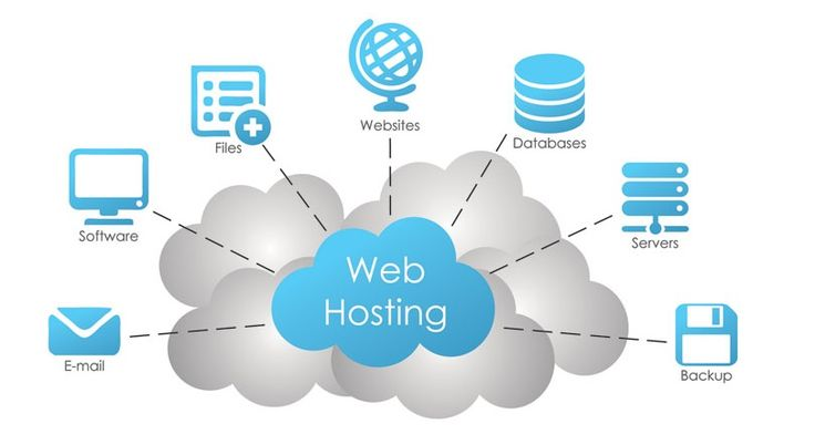 Finding a right partner is must for web hosting services