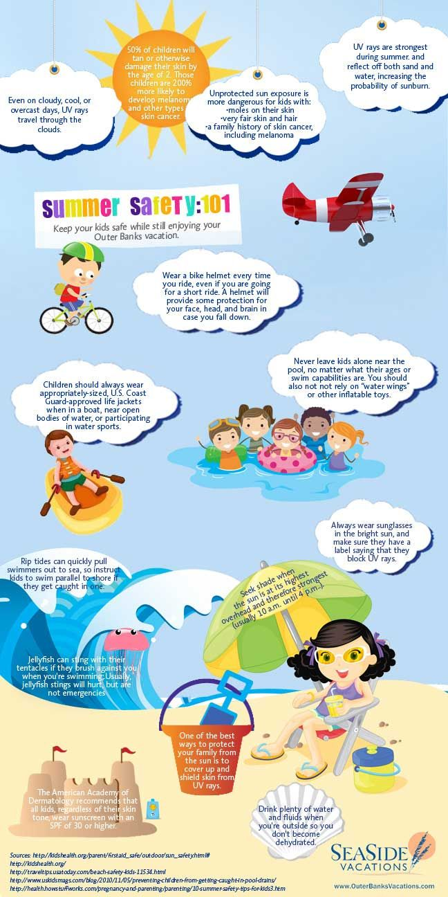 Important Summer Safety for Kids Infographic - Be ready to enjoy the summer while keeping ur loved ones safe!
