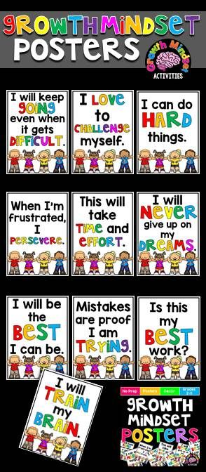 DIY your photo charms, 100% compatible with Pandora bracelets. Make your gifts special. Make your life special! Growth Mindset Motivational Posters