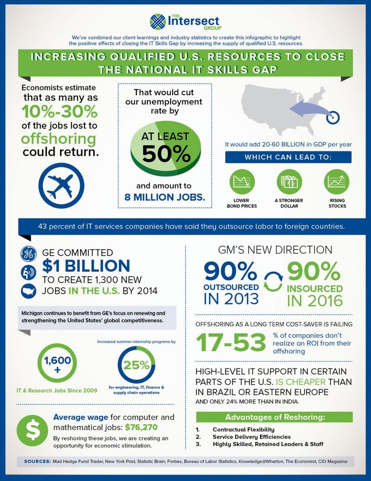 34 best Skills Gap   STEM images on Pinterest Gap, The ou0027jays - gaps in employment