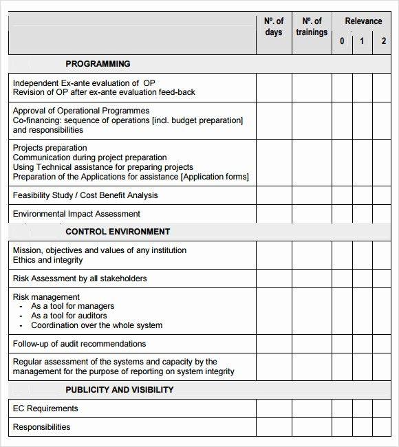New 14 Sample Training Needs Assessment Templates Pdf Word
