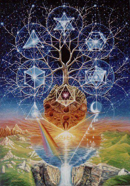 kabbalah tree of life, platonic solids, flower of life, & merkaba
