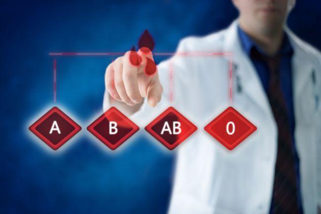 Krvné skupiny a vhodná strava pre ne