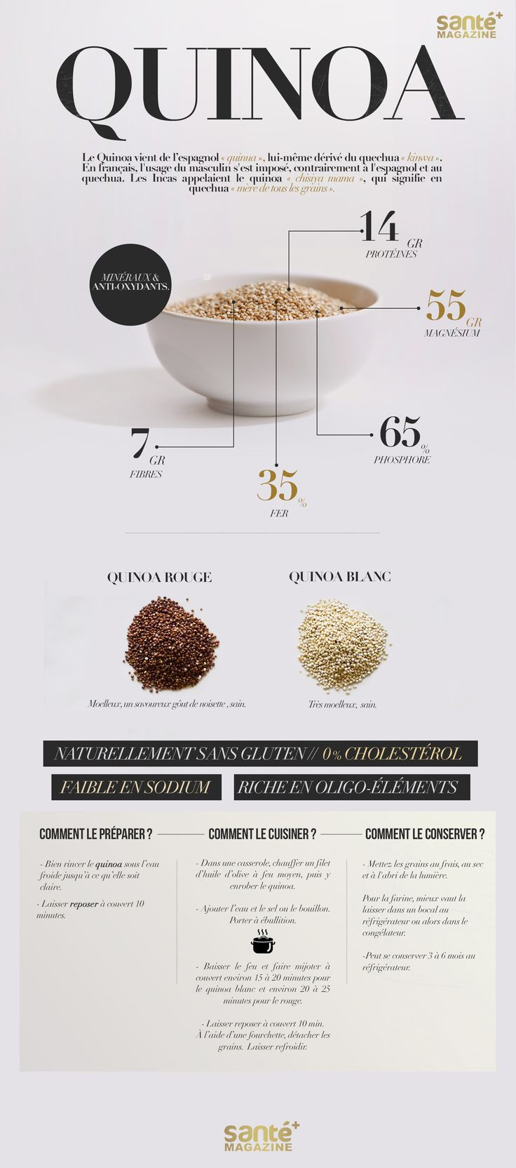 © Santé + Magazine - Quinoa, nutrition, bienfaits, boost, antioxydant, Proteines, Magnesium, Fibres, Fer, Phosphore, Préparation, Yummy