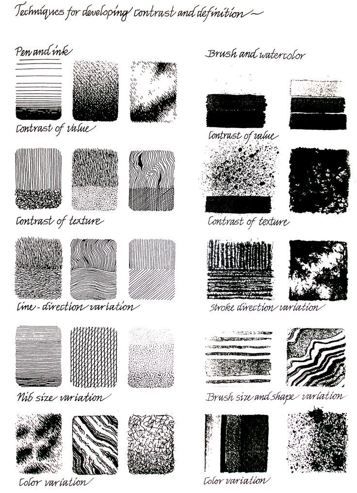 Textures:  Techniques for developing contrast and definition