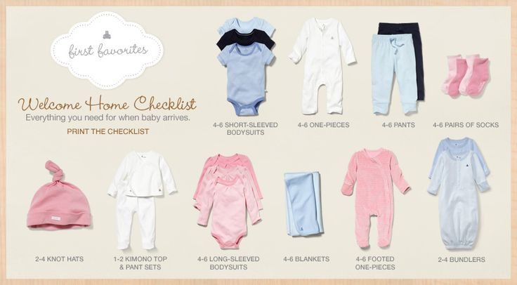welcome home checklist. everything you need for when baby arrives.