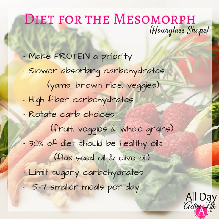 Mesomorph Diet & Exercise