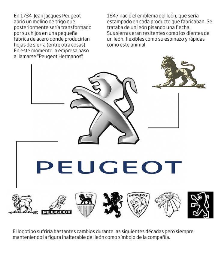 peugeot significado e historia del logo