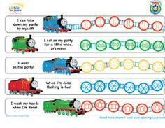 Thomas the Train Potty training chart--I put ours in a cheap Ikea frame.  I use dry erase markers to fill in the circles.  If he has earned three circles (without complaint or me doing it for him), he gets a jellybean.