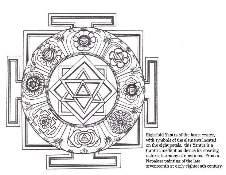 Portal De Mandalas Mandalas M Gicas Yantra Para Pintar